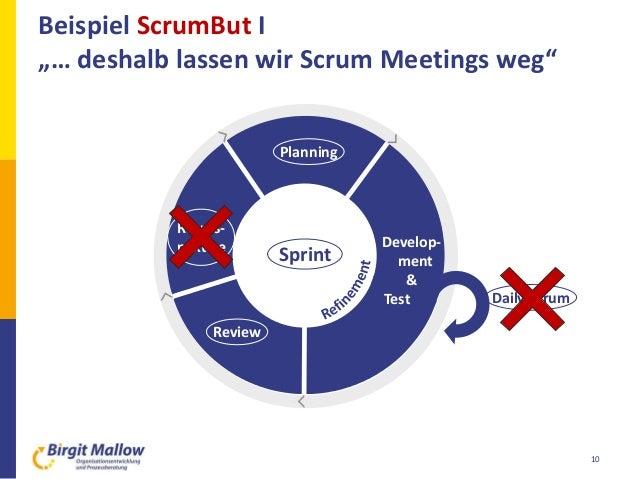 """Beispiel ScrumBut I """"… deshalb lassen wir Scrum Meetings weg"""" 10 Planning Retros- pektive Review Develop- ment & Test Spri..."""