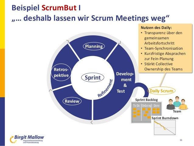 """Beispiel ScrumBut I """"… deshalb lassen wir Scrum Meetings weg"""" 11 Planning Retros- pektive Review Develop- ment & Test Spri..."""