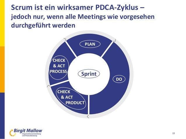 Scrum ist ein wirksamer PDCA-Zyklus – jedoch nur, wenn alle Meetings wie vorgesehen durchgeführt werden 13 PLAN CHECK & AC...