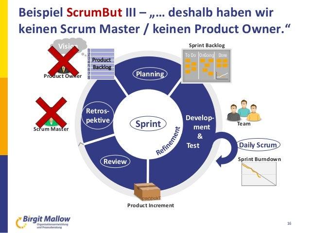 """Beispiel ScrumBut III – """"… deshalb haben wir keinen Scrum Master / keinen Product Owner."""" 16 Planning Retros- pektive Revi..."""