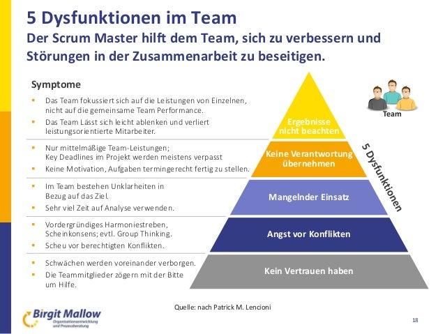 5 Dysfunktionen im Team Der Scrum Master hilft dem Team, sich zu verbessern und Störungen in der Zusammenarbeit zu beseiti...