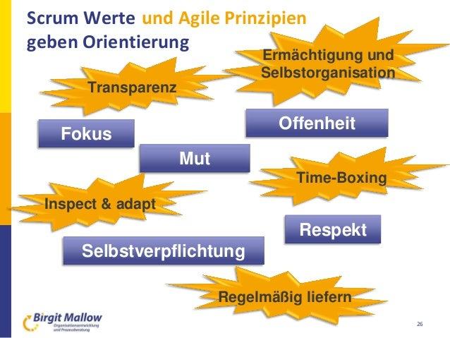 26 Fokus Mut Offenheit Selbstverpflichtung Respekt Transparenz Time-Boxing Ermächtigung und Selbstorganisation Regelmäßig ...