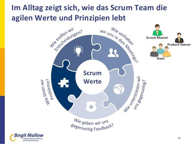 Im Alltag zeigt sich, wie das Scrum Team die agilen Werte und Prinzipien lebt 28 Scrum Werte Scrum Master Team Product Own...
