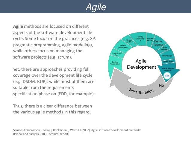 agile - What Is Agile Methodology Pdf