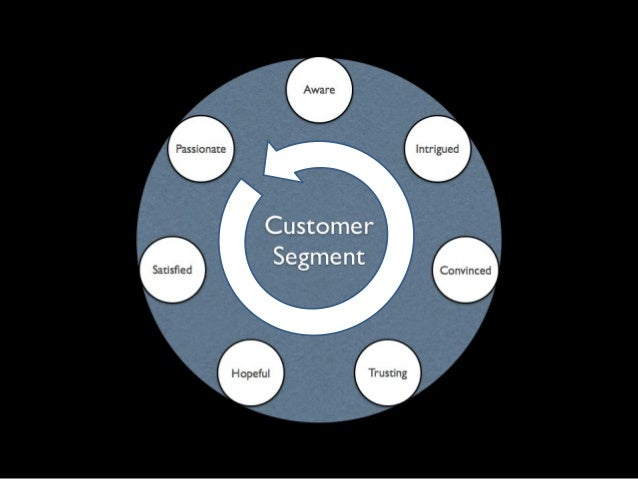 your market•   Product-Market ft is driven by nailing core value    proposition for hyper segmented markets•   Growth is d...