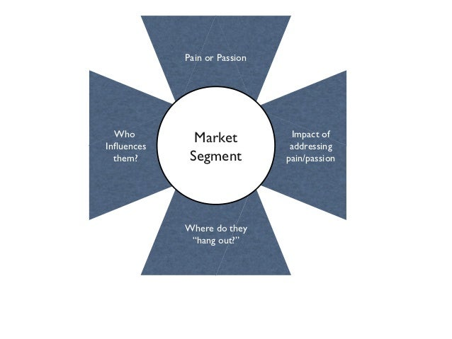 CUSTOMER is satisfed                  because: is able to see                   market signal for own                     ...