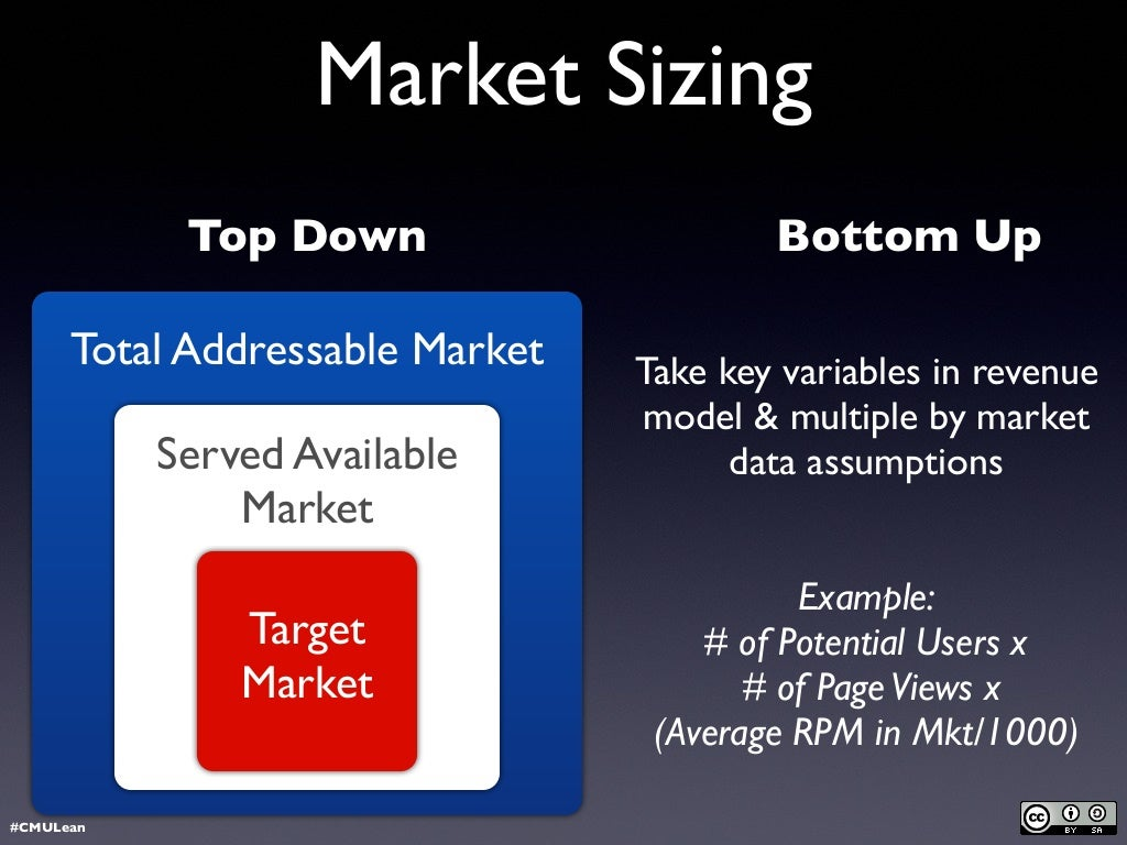overestimation of market size To property market:  overestimation of the frequency or likelihood of this event example:  firm size effect and bv/mv ratio effects.