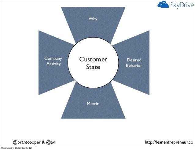 Why                            Company     Customer   Desired                             Activity              Behavior  ...
