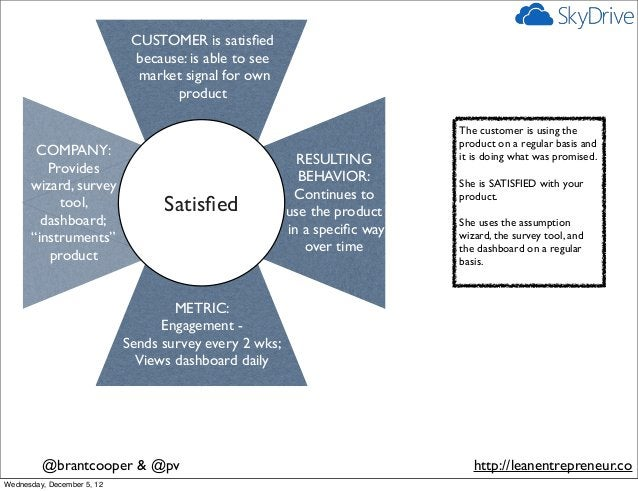 CUSTOMER is satisfied                             because: is able to see                              market signal for ow...