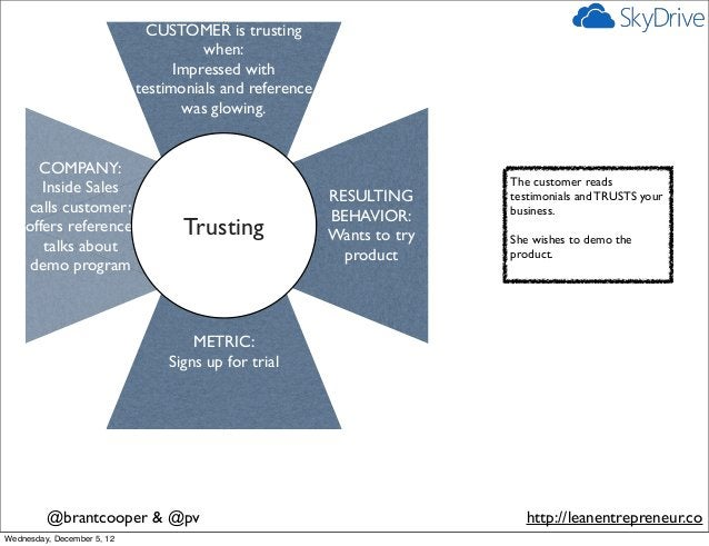 CUSTOMER is trusting                                      when:                                  Impressed with           ...