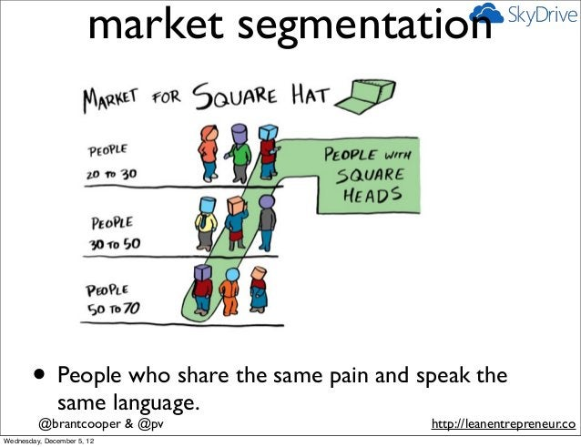 market segmentation       • People who share the same pain and speak the              same language.         @brantcooper ...