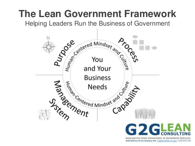 1500 Jefferson St SE, Olympia, WA | g2glean@des.wa.gov | 360.407.2233 The Lean Government Framework Helping Leaders Run th...