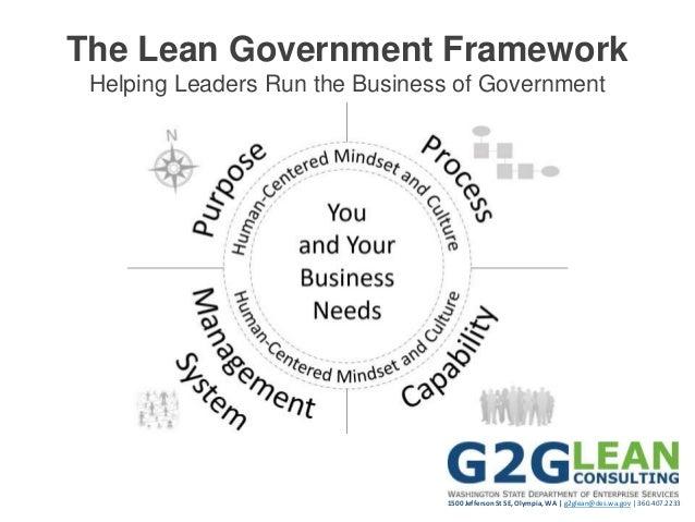 1500 Jefferson St SE, Olympia, WA | g2glean@des.wa.gov | 360.407.2233 The Lean Government Framework Helping Leaders Run th...