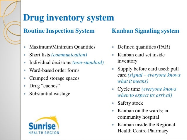 Pharmacy inventory tracking system na