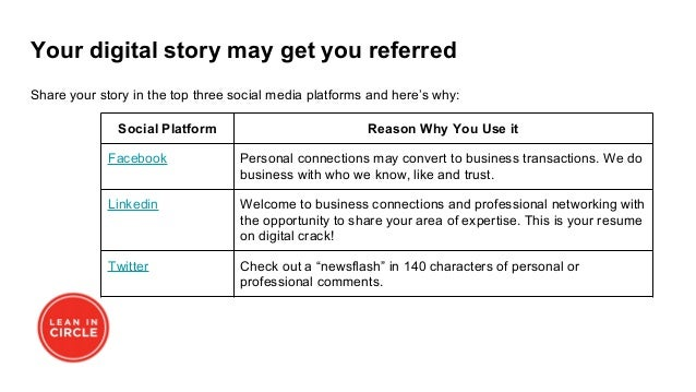 Your digital story may get you referred Share your story in the top three social media platforms and here's why: Social Pl...