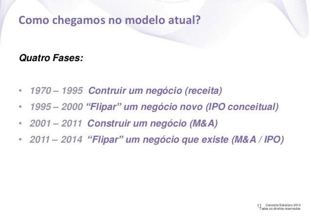 Concrete Solutions 2012 Todos os direitos reservados Como chegamos no modelo atual? Quatro Fases: • 1970 – 1995 Contruir u...