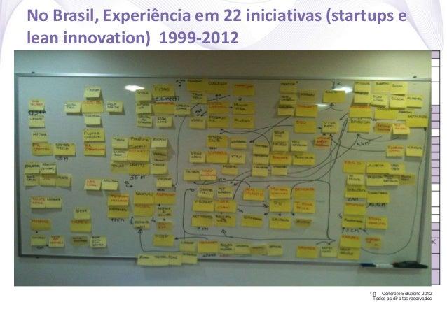 Concrete Solutions 2012 Todos os direitos reservados 18 No Brasil, Experiência em 22 iniciativas (startups e lean innovati...