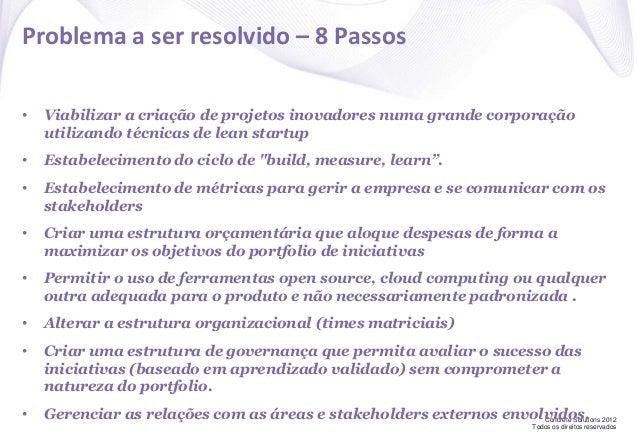 Concrete Solutions 2012 Todos os direitos reservados Problema a ser resolvido – 8 Passos • Viabilizar a criação de projeto...