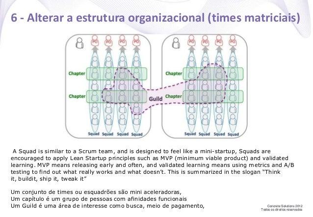 Concrete Solutions 2012 Todos os direitos reservados 6 - Alterar a estrutura organizacional (times matriciais) A Squad is ...