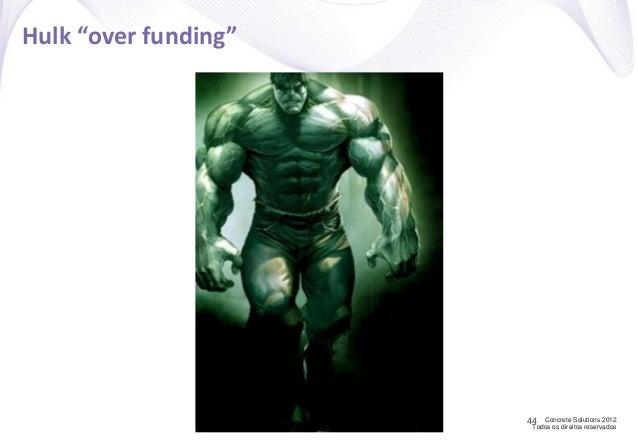 """Concrete Solutions 2012 Todos os direitos reservados Hulk """"over funding"""" 44"""
