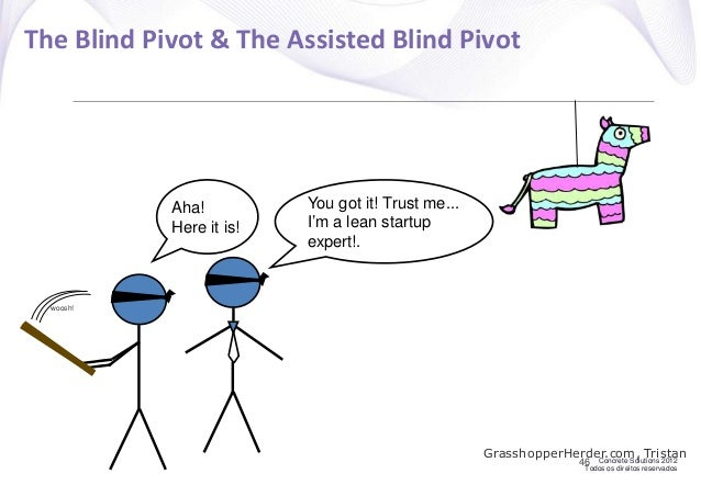 Concrete Solutions 2012 Todos os direitos reservados The Blind Pivot & The Assisted Blind Pivot 46 You got it! Trust me......