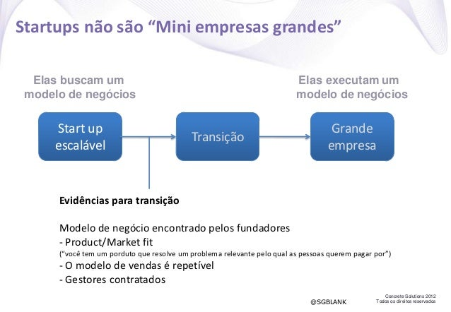 Concrete Solutions 2012 Todos os direitos reservados Start up escalável Grande empresa Transição Evidências para transição...