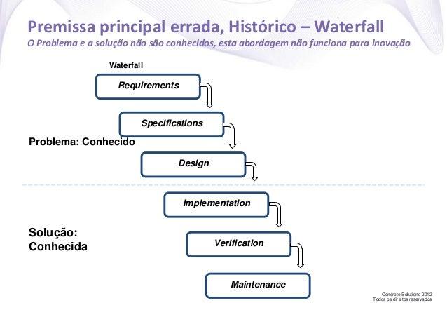 Concrete Solutions 2012 Todos os direitos reservados Premissa principal errada, Histórico – Waterfall O Problema e a soluç...