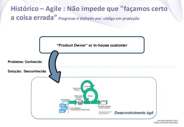"""Concrete Solutions 2012 Todos os direitos reservados Histórico – Agile : Não impede que """"façamos certo a coisa errada""""Prog..."""