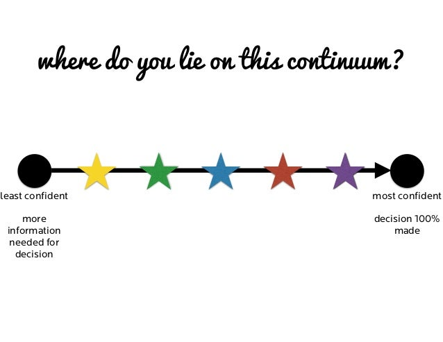 where do you lie on this continuum? most confident ! decision 100% made ! least confident ! more information needed for de...