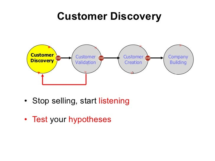 <ul><li>Stop selling, start  listening </li></ul><ul><li>Test  your  hypotheses </li></ul>Customer Discovery Customer Disc...