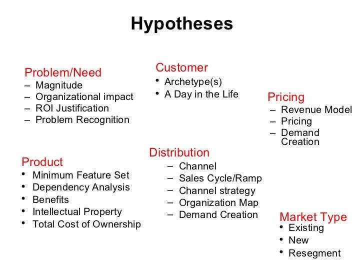 Hypotheses <ul><li>Problem/Need </li></ul><ul><ul><li>Magnitude </li></ul></ul><ul><ul><li>Organizational impact  </li></u...
