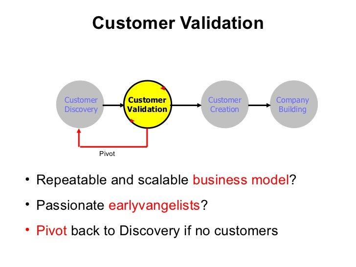 Customer Validation Customer Discovery Customer Validation Customer Creation Company Building <ul><li>Repeatable and scala...