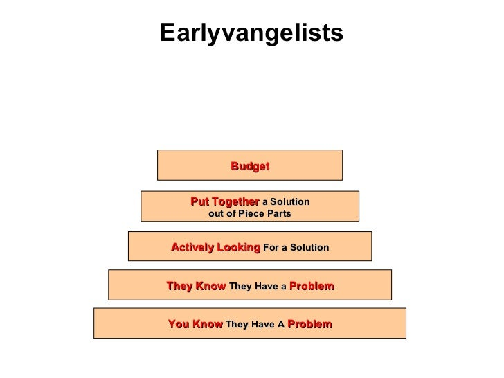 Earlyvangelists Budget Put Together  a Solution out of Piece Parts Actively Looking  For a Solution You Know  They Have A ...