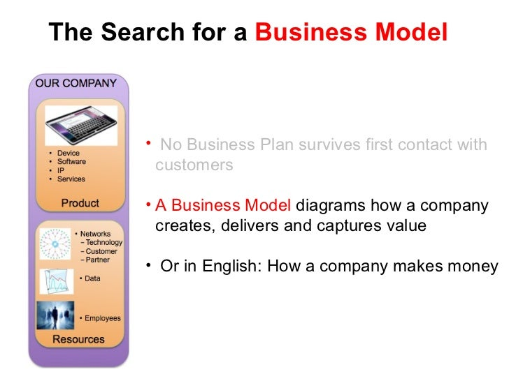 The  Search  for a  Business Model <ul><li>No Business Plan survives first contact with customers </li></ul><ul><li>A Busi...