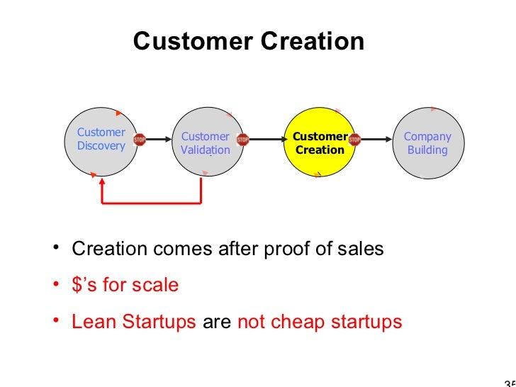 Customer Creation <ul><li>Creation comes after proof of sales </li></ul><ul><li>$'s for scale </li></ul><ul><li>Lean Start...