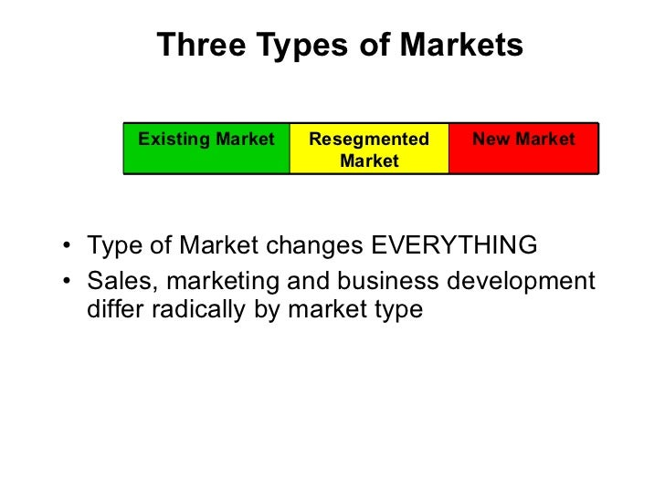 Three Types of Markets <ul><li>Type of Market changes EVERYTHING </li></ul><ul><li>Sales, marketing and business developme...