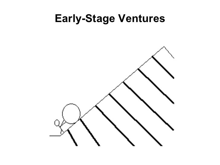 Early-Stage Ventures