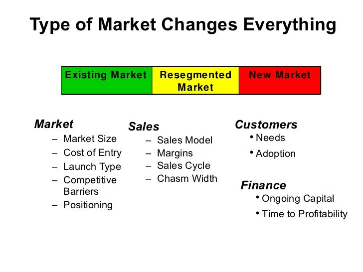 Type of Market Changes Everything <ul><li>Market </li></ul><ul><ul><li>Market Size </li></ul></ul><ul><ul><li>Cost of Entr...