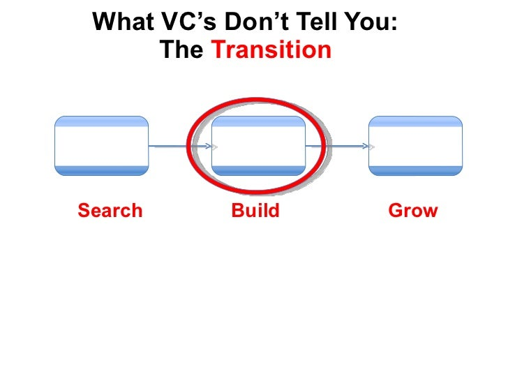 What VC's Don't Tell You: The  Transition Scalable Startup Large Company Transition Search Build Grow