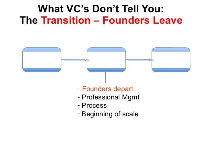 What VC's Don't Tell You: The  Transition – Founders Leave Scalable Startup Large Company Transition <ul><li>Founders depa...