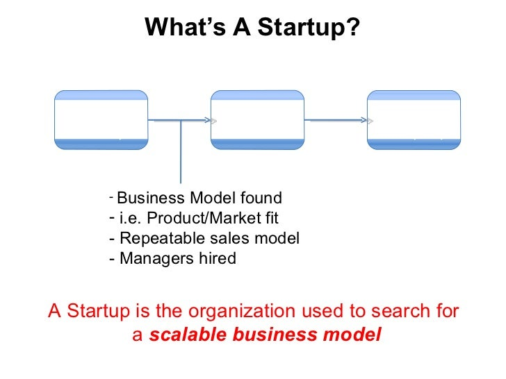 What's A Startup? Scalable Startup Large Company Transition <ul><li>Business Model found </li></ul><ul><li>i.e. Product/Ma...
