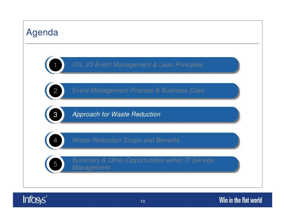 application of lean management practices