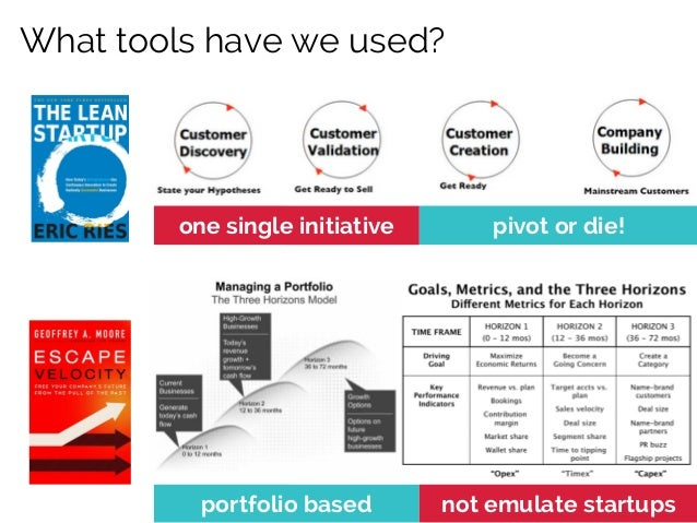 What tools have we used?