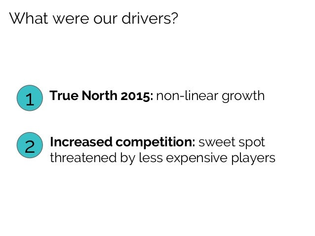 What were our drivers?  1  True North 2015  Disrupt some markets... Lead the industry... Change the world...