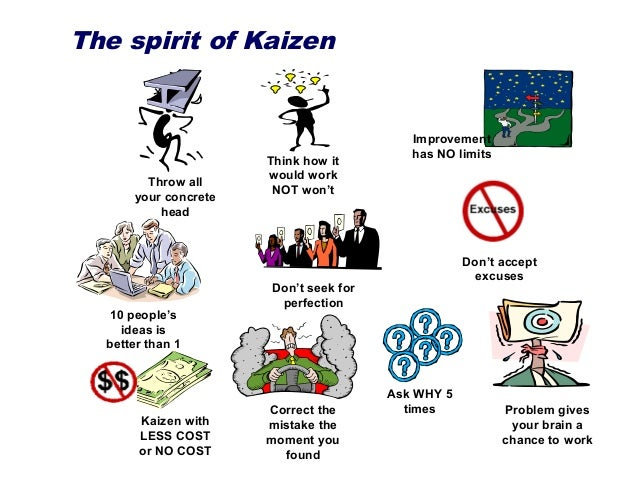 overview of 3 day lean amp kaizen course content