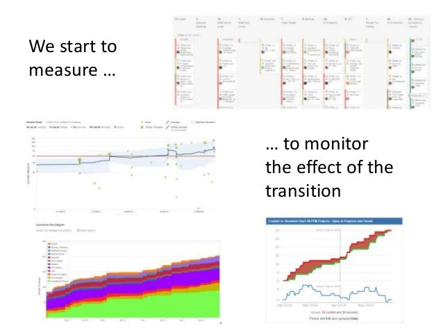 We start to measure … … to monitor the effect of the transition