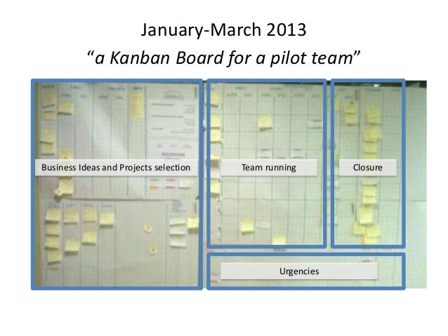 """January-March 2013 """"a Kanban Board for a pilot team"""" Business Ideas and Projects selection Urgencies Team running Closure"""