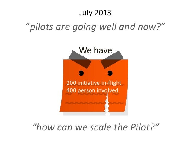 """July 2013 """"pilots are going well and now?"""" """"how can we scale the Pilot?"""" 200 initiative in-flight 400 person involved We h..."""