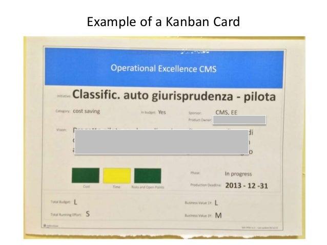 Example of a Kanban Card