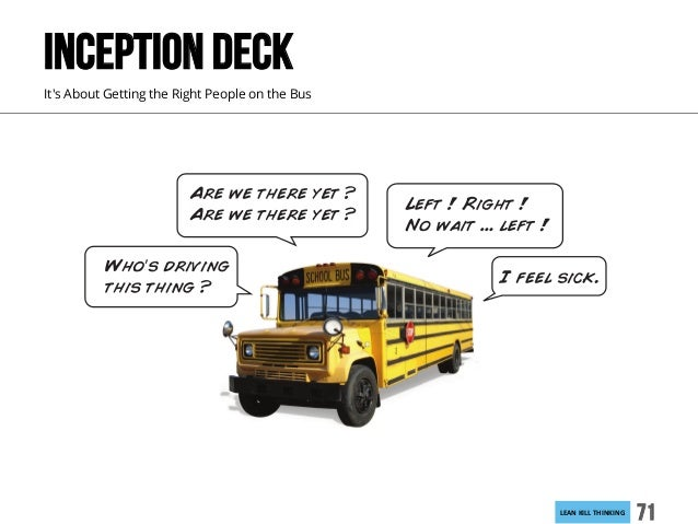 LEANKILLTHINKING 71 INCEPTION DECK It's About Getting the Right People on the Bus Chapter 3 How to Get Everyone on the B...